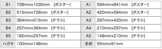 スクリーンショット 2015-05-14 14.26.34